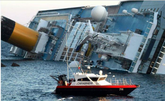 Как управлять людьми на тонущем корабле