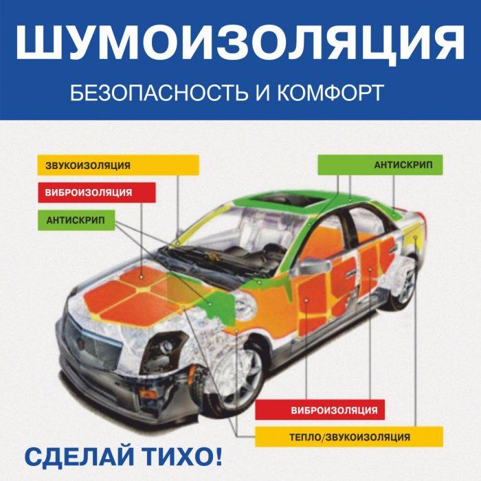 Бизнес идея: Шумоизоляция автомобилей