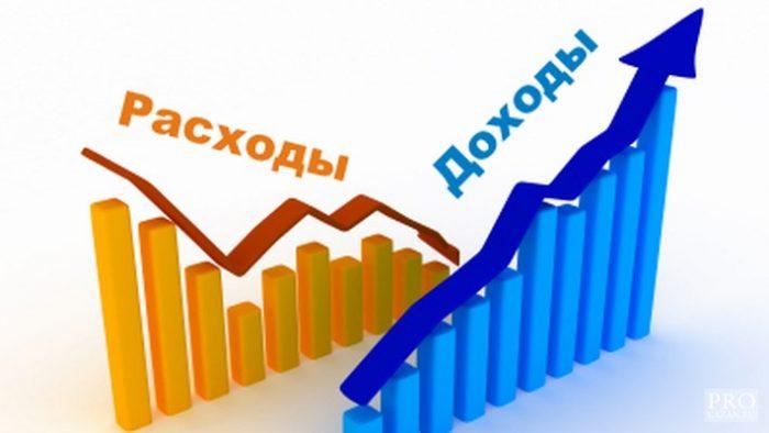 Сокращаем бизнес-расходы