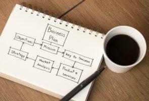 Планирование бизнеса