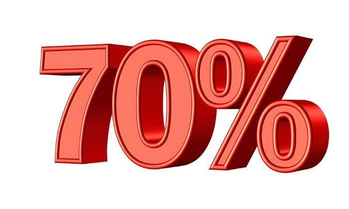 Правило 70%