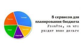 8 сервисов для планирования бюджета
