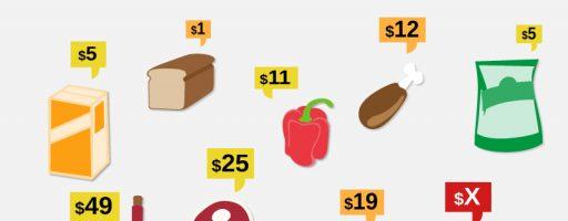 Что такое ценообразование