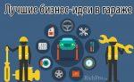7 бизнес-идей в гараже