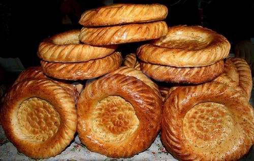 Бизнес план тандырная пекарня план развития бизнеса района